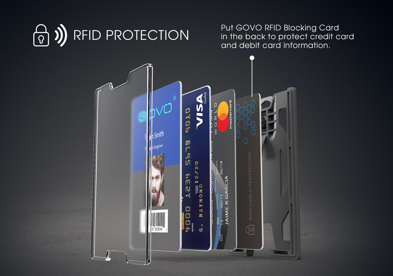 Govo Badge Holder Wallet Rfid Blocking Card